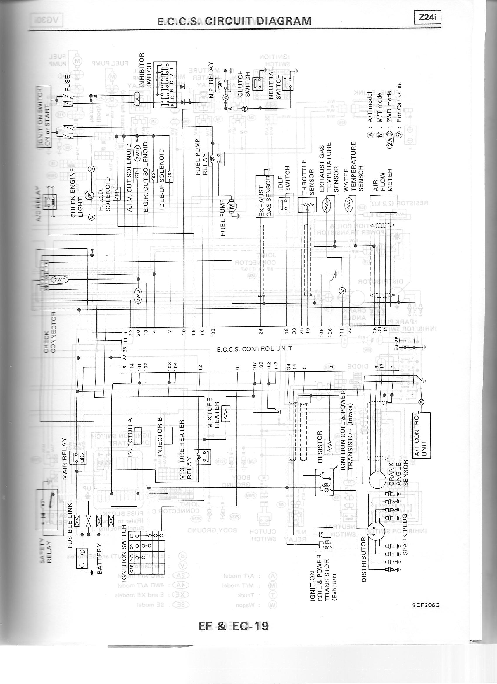 Nissan Nut 91 240sx Injector Wire Diagram 1988 Eccs Wiring
