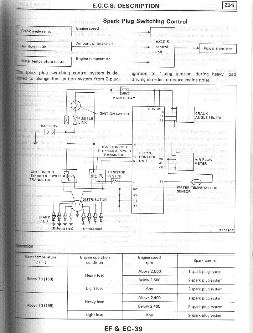 Nissan Nut Vg30e Engine Wiring Diagram New Z24i Vacuum Layout The Carb Version Is More Complicated