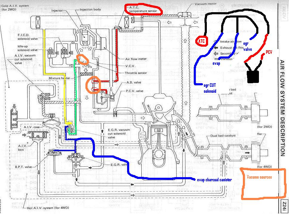 1987 nissan pickup vacuum hoses diagram wiring schematic download rh wiringdiagramblog today